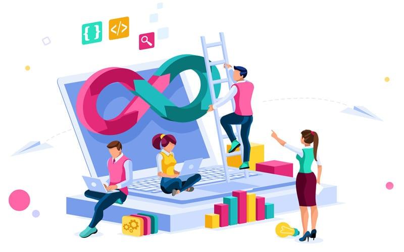 Application and Development Team Process Illustration